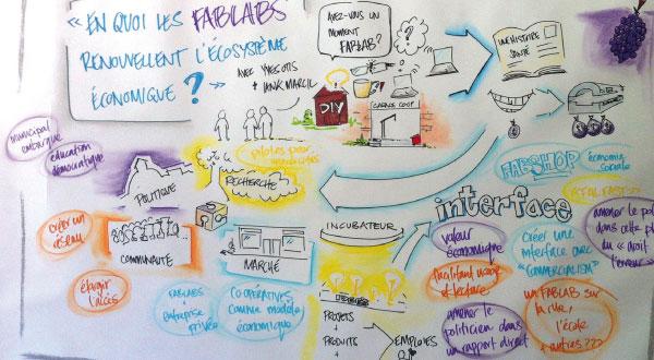imaginons nos fablabs - Imaginons nos Fab Labs : bilan du projet de codesign citoyen